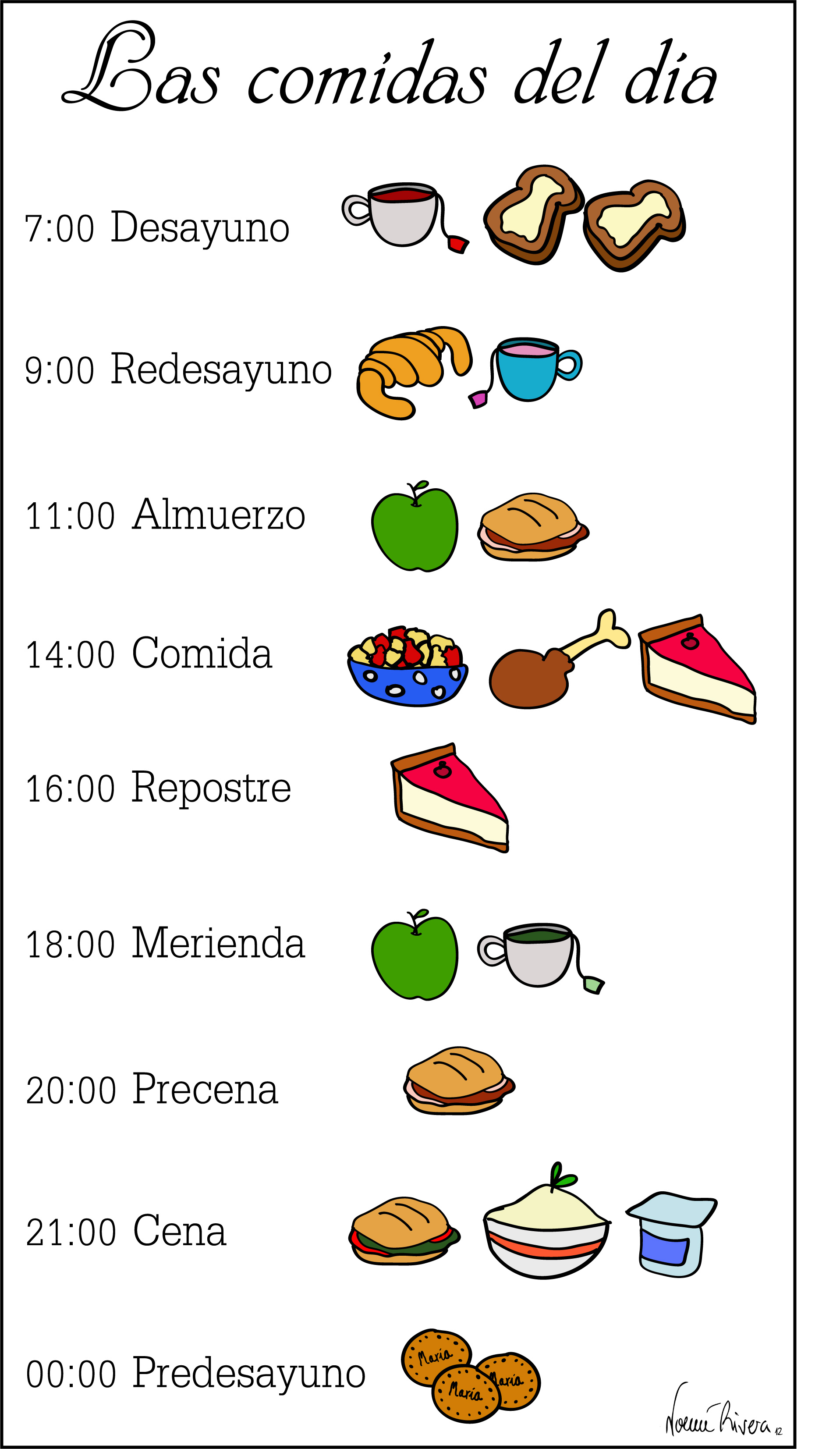 Las comidas del día