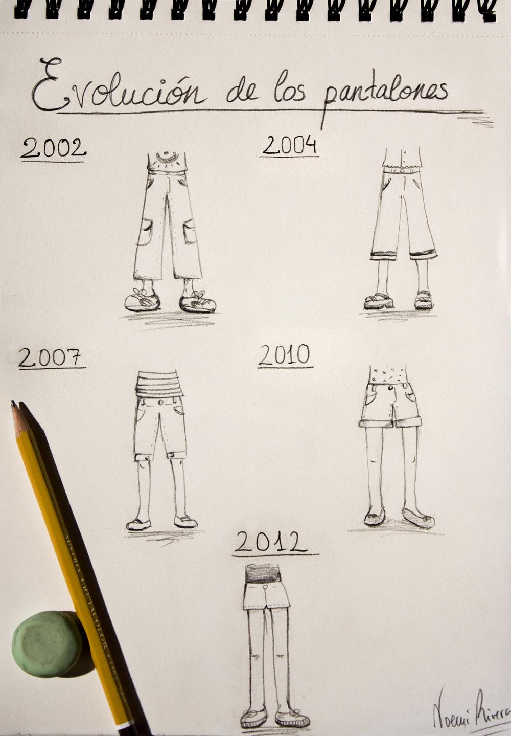 La evolución de los pantalones cortos